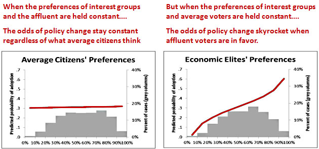 blog_policy_preference_average_elite_0